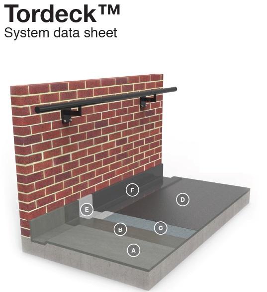 TORDECK BALCONY SYSTEM Image